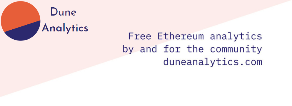 How Fredrik Haga Co-founder And CEO Of Dune Analytics Raised $2.2M To Build A Free Ethereum Analytics By And For The Community?