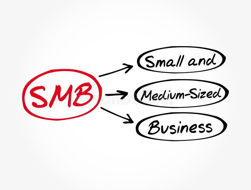 Indian SMBs are trying to recover from the pandemic effect by leveraging ecommerce